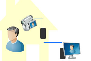 WEBカメラを利用した監視システムの構築